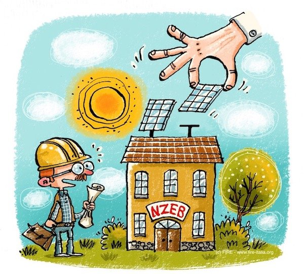 FIRE Buona pratica settore energetico